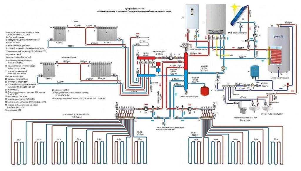 Схемы соединения отопления с теплым полом