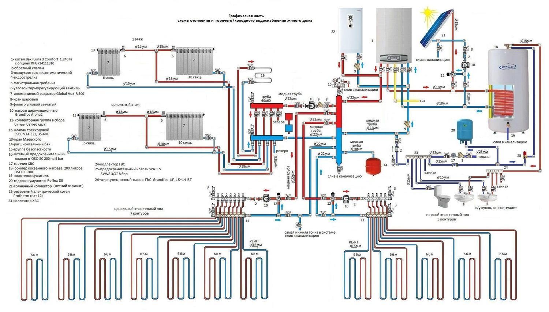 Схема разводки котлов отопления