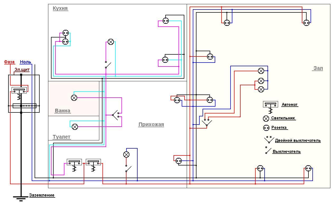 Ремонт электроконвекторов своими руками